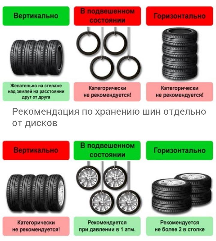 Как хранить шины без дисков на балконе..