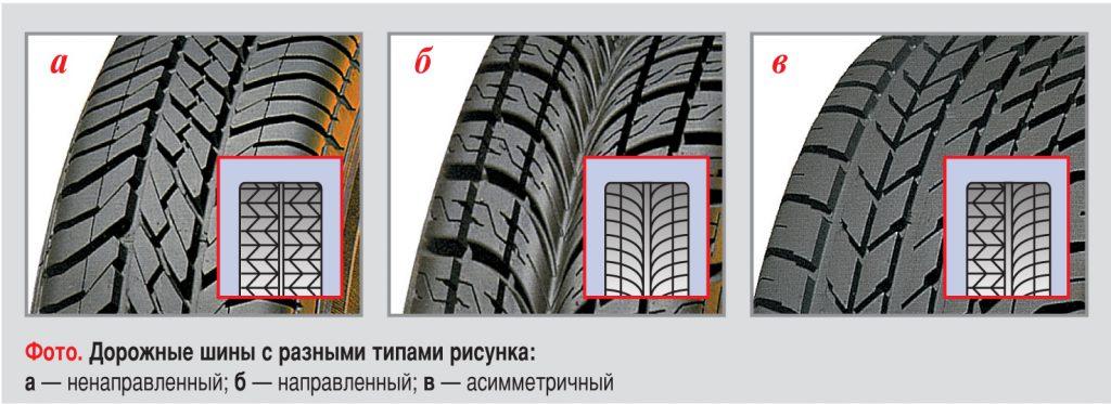 Часть шины, которая соприкасается с дорожным покрытием, называется протектор