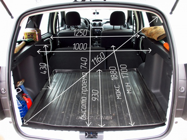 Размер багажника Renault Kaptur